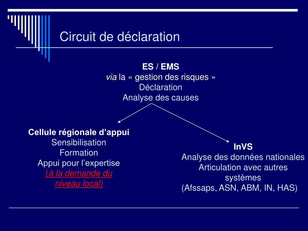Circuit de déclaration