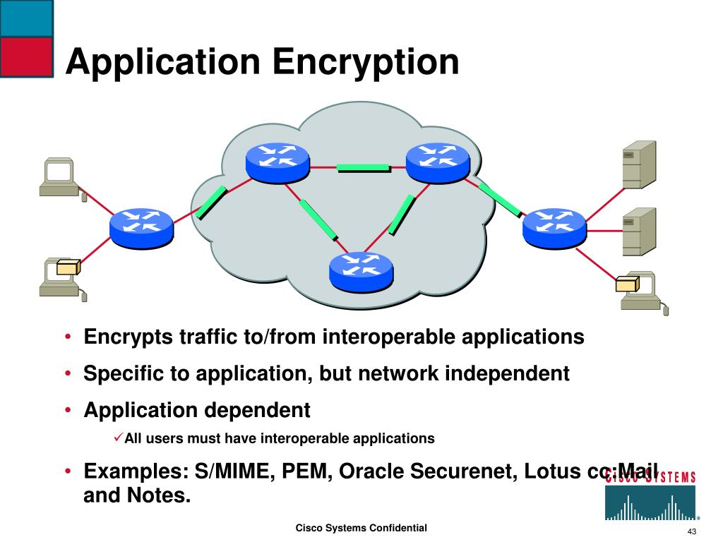 Application Encryption