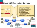 cisco ios encryption services