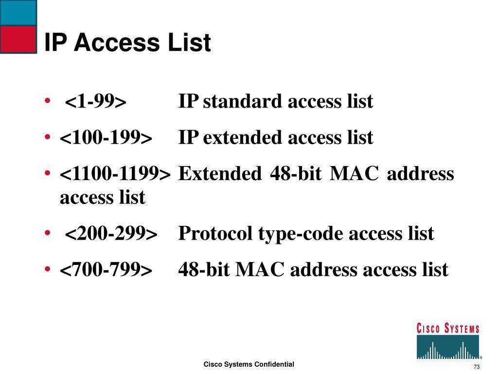 IP Access List
