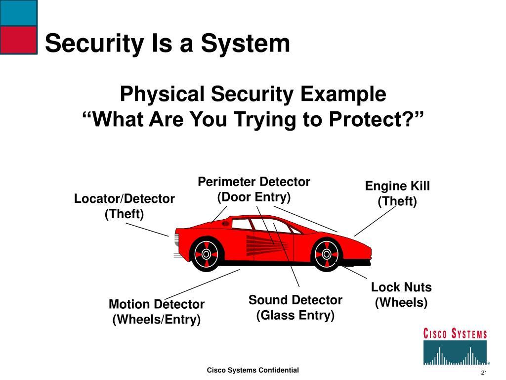 Perimeter Detector