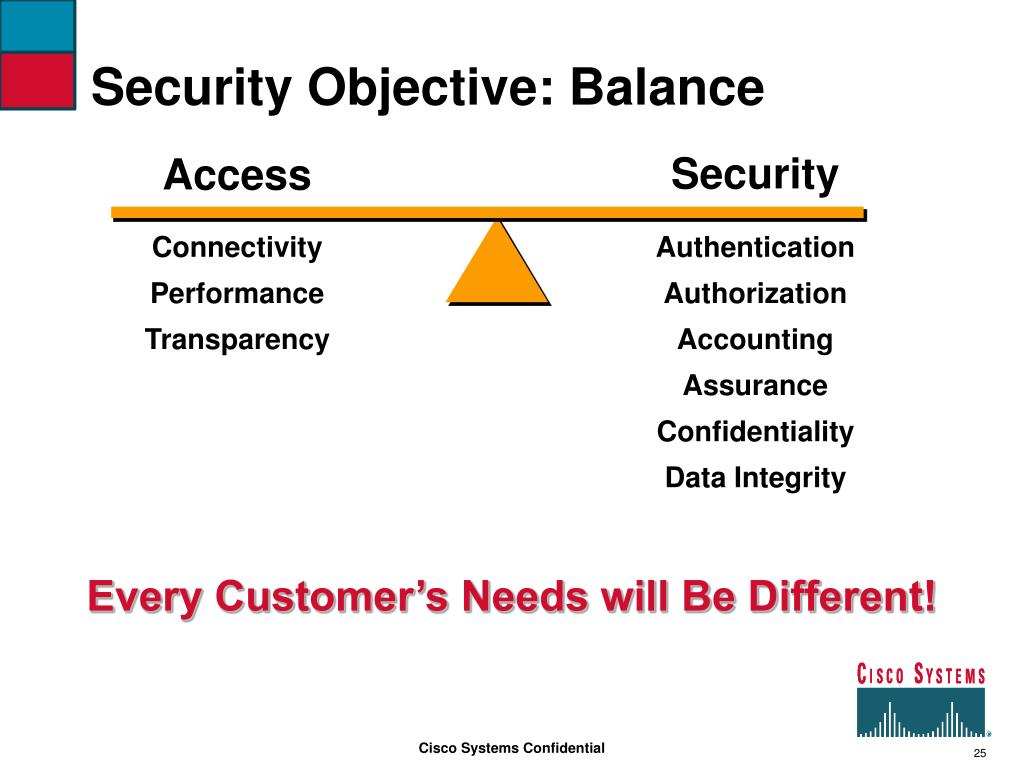 Security Objective: Balance