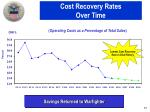 cost recovery rates over time