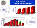 dla transition leaner more productive