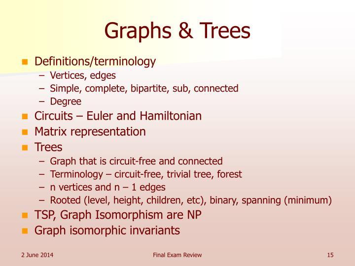 Graphs & Trees