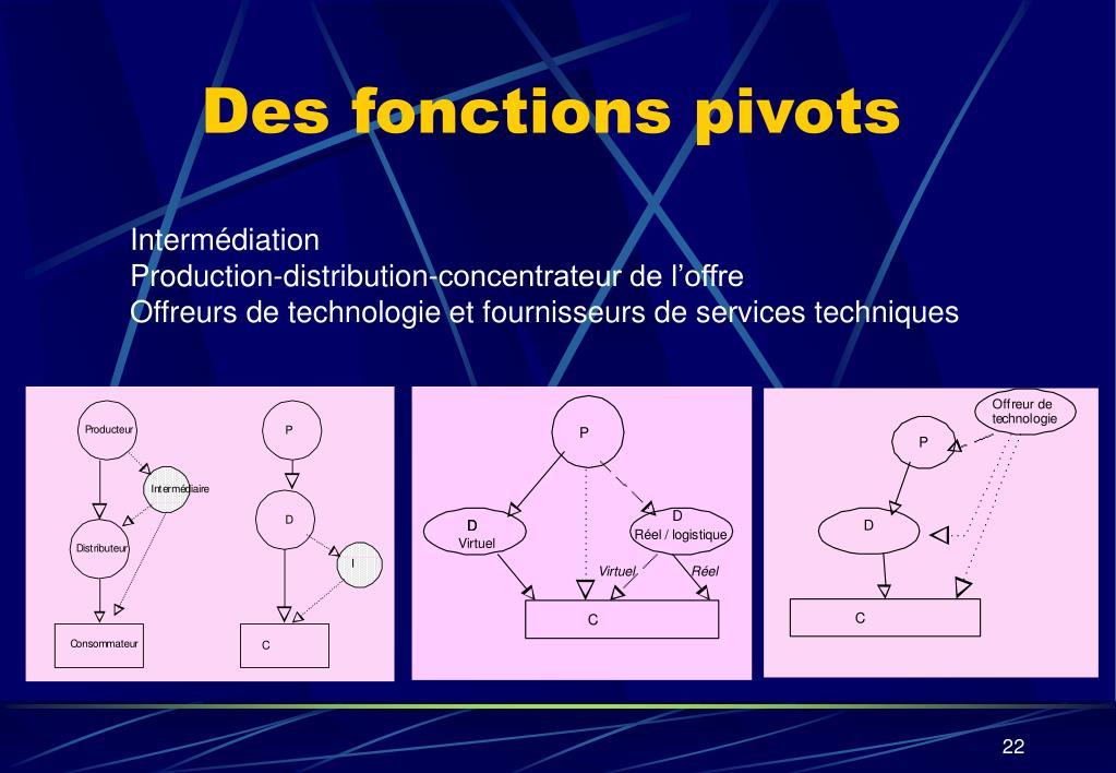 Des fonctions pivots