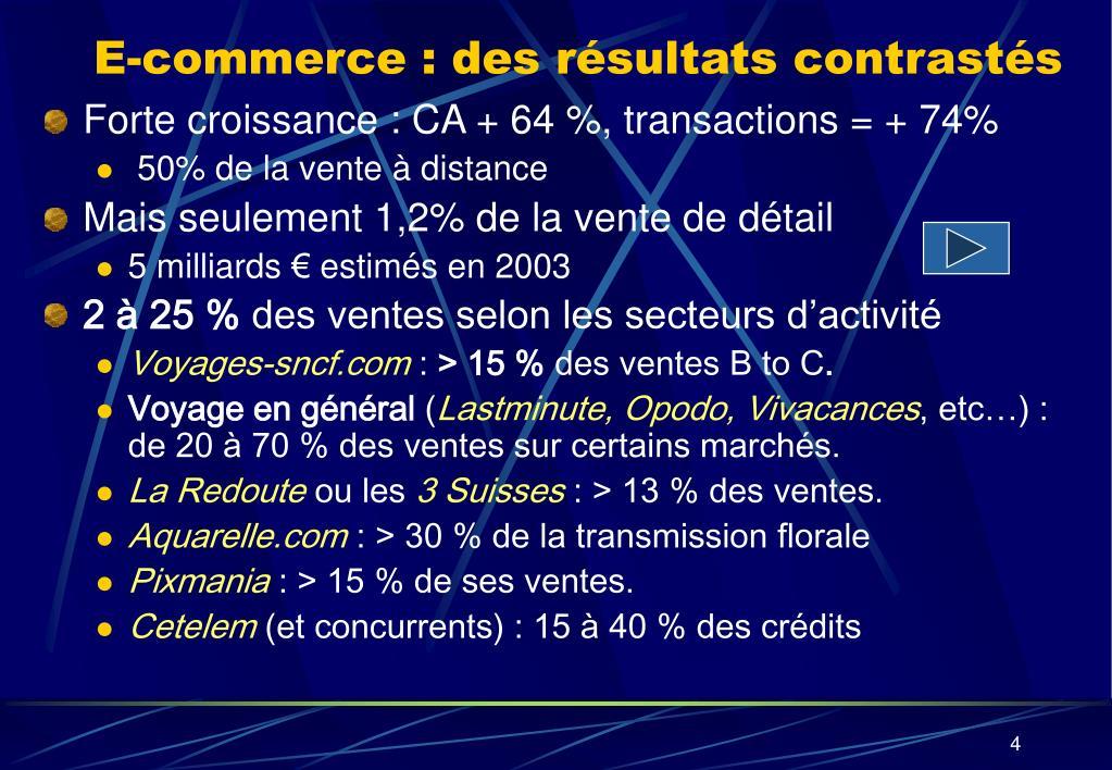 E-commerce : des résultats contrastés