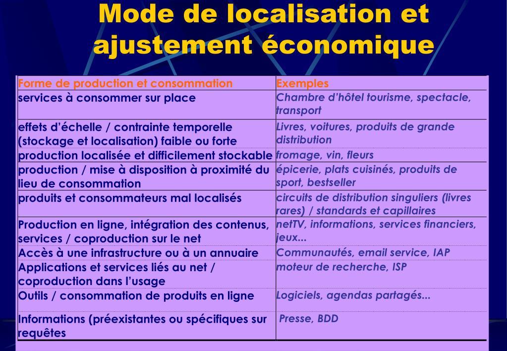 Mode de localisation et ajustement économique