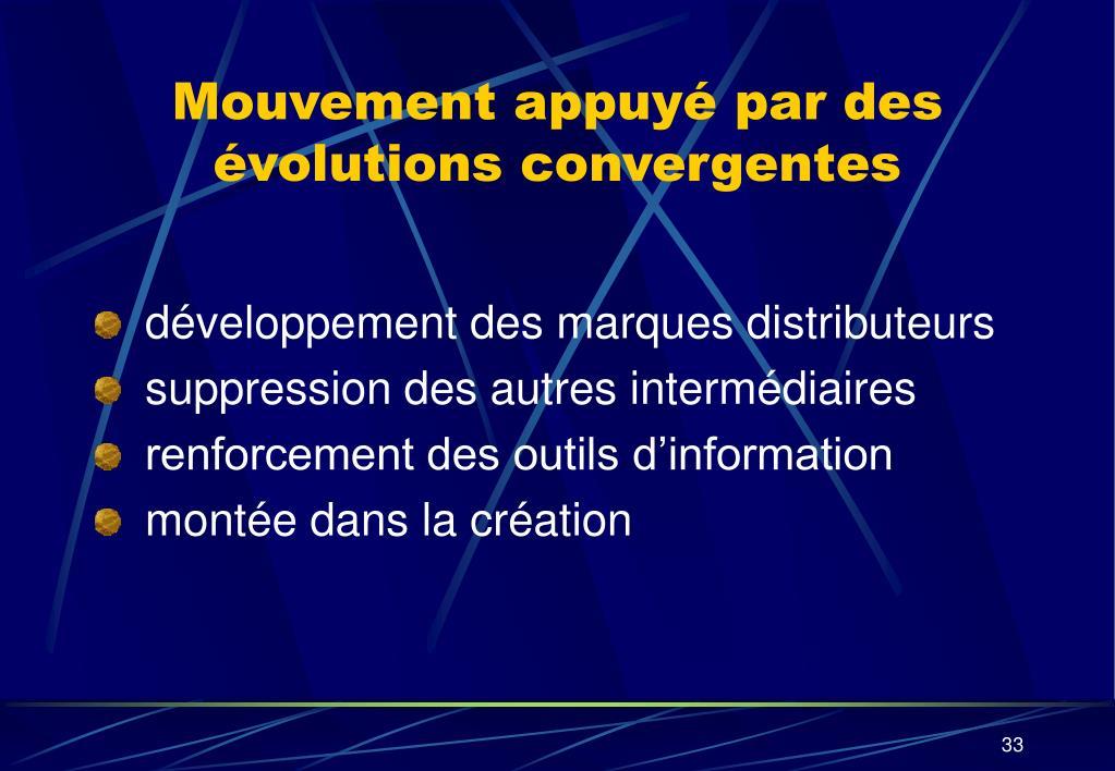 Mouvement appuyé par des évolutions convergentes