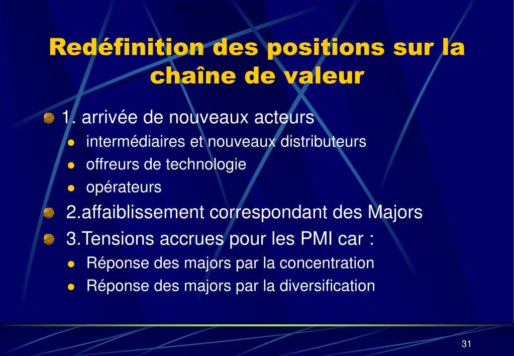 Redéfinition des positions sur la chaîne de valeur