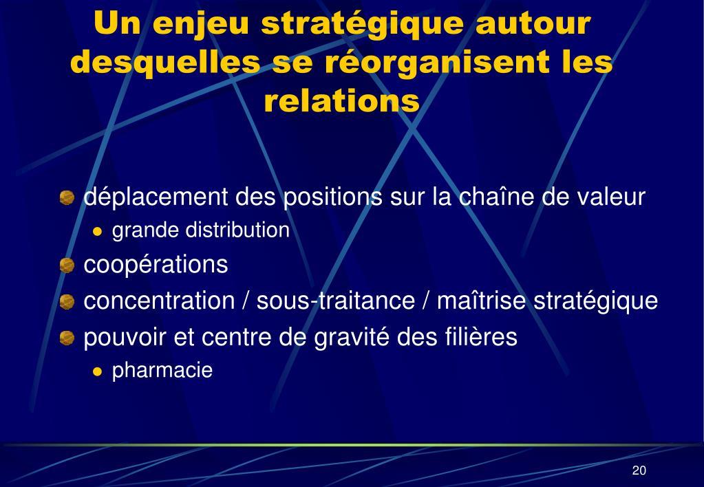 Un enjeu stratégique autour desquelles se réorganisent les relations