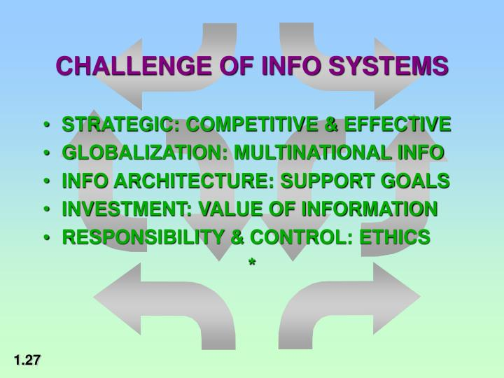 CHALLENGE OF INFO SYSTEMS