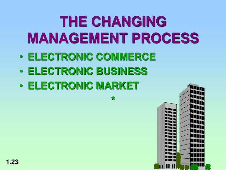 THE CHANGING MANAGEMENT PROCESS