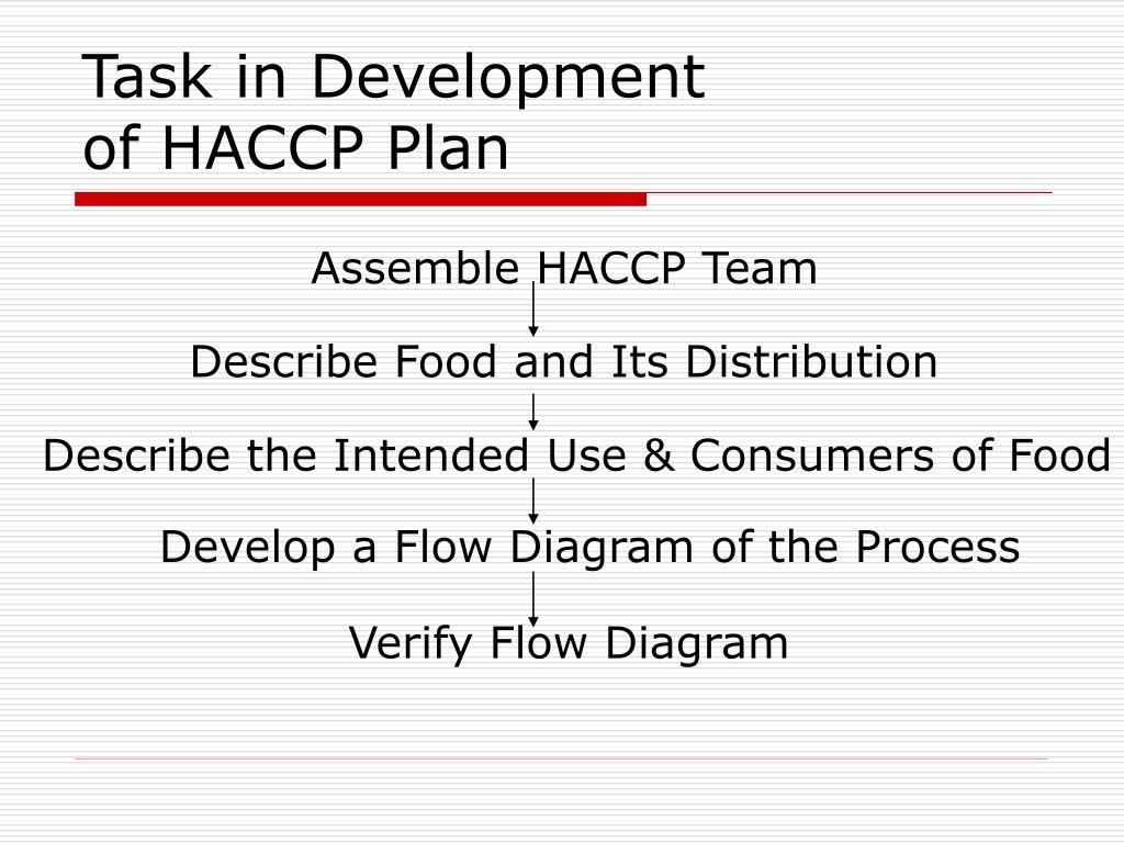 Task in Development
