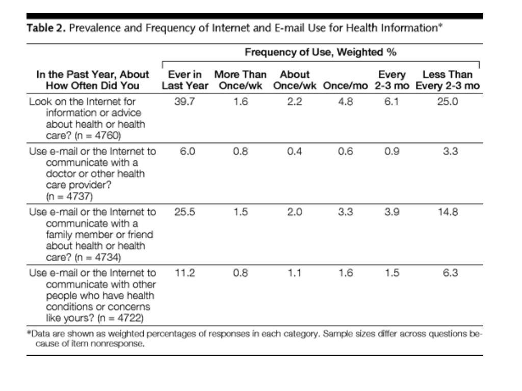 JAMA, 2003;289:2400-2406