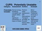 cups potentially unstable