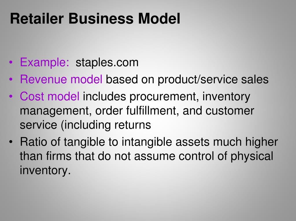 Retailer Business Model