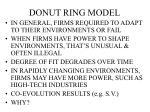 donut ring model