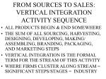 from sources to sales vertical integration activity sequence