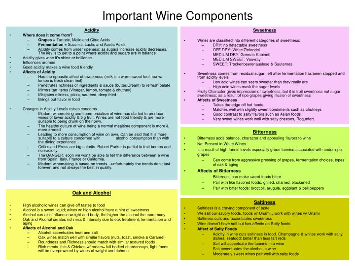 Important wine components