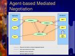 agent based mediated negotiation