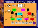 mediated agency architecture