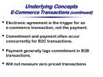underlying concepts e commerce transactions continued