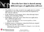 describe how data is shared among different types of application software