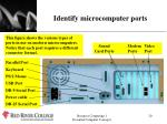 identify microcomputer ports