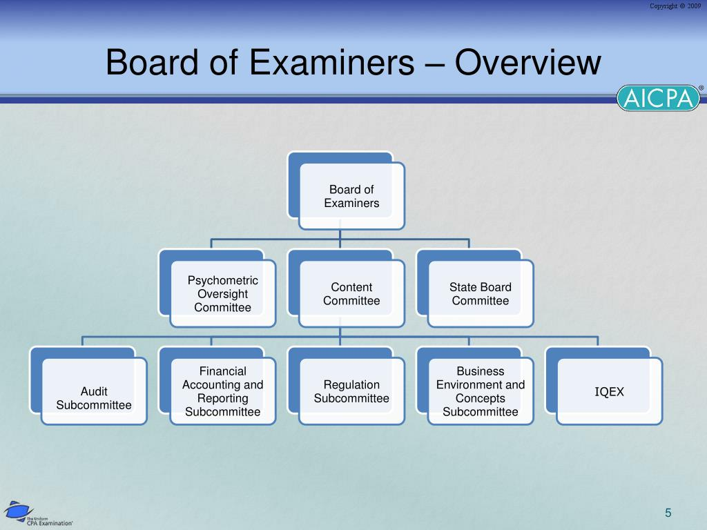 Board of Examiners – Overview