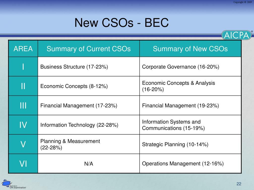 New CSOs - BEC