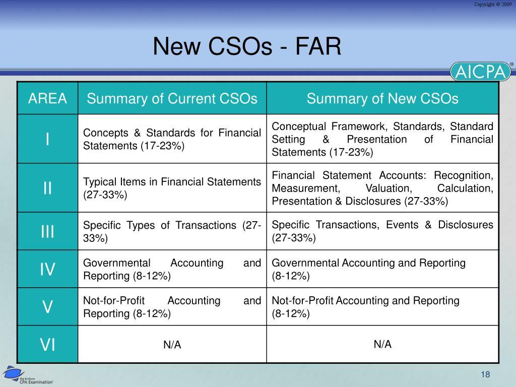 New CSOs - FAR