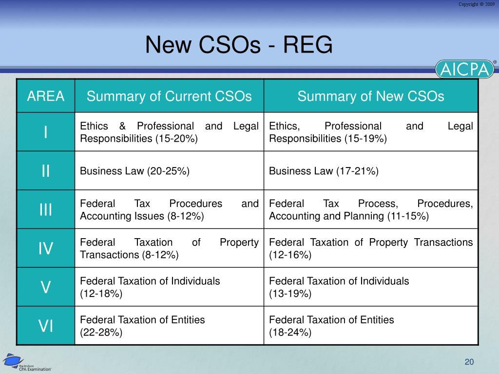 New CSOs - REG