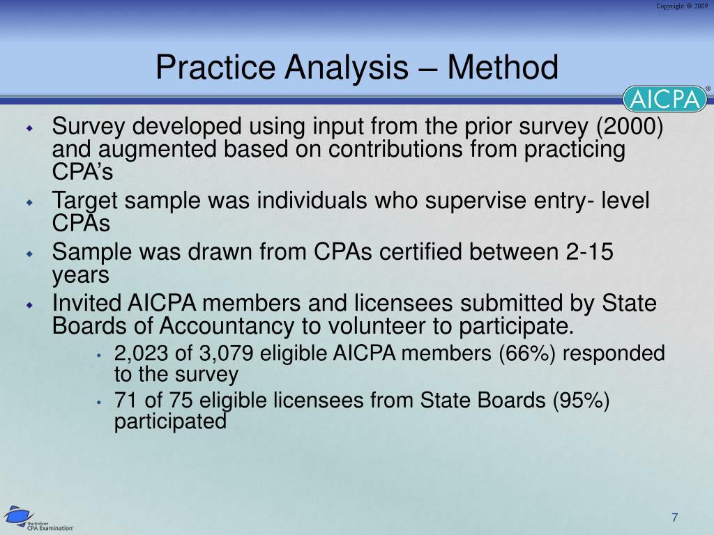 Practice Analysis – Method
