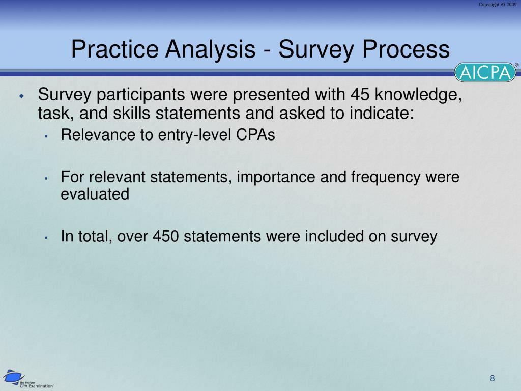Practice Analysis - Survey Process