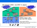 3 g network 2003 but 2001 in japan