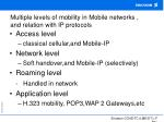 multiple levels of mobility in mobile networks and relation with ip protocols