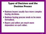 types of decisions and the decision process