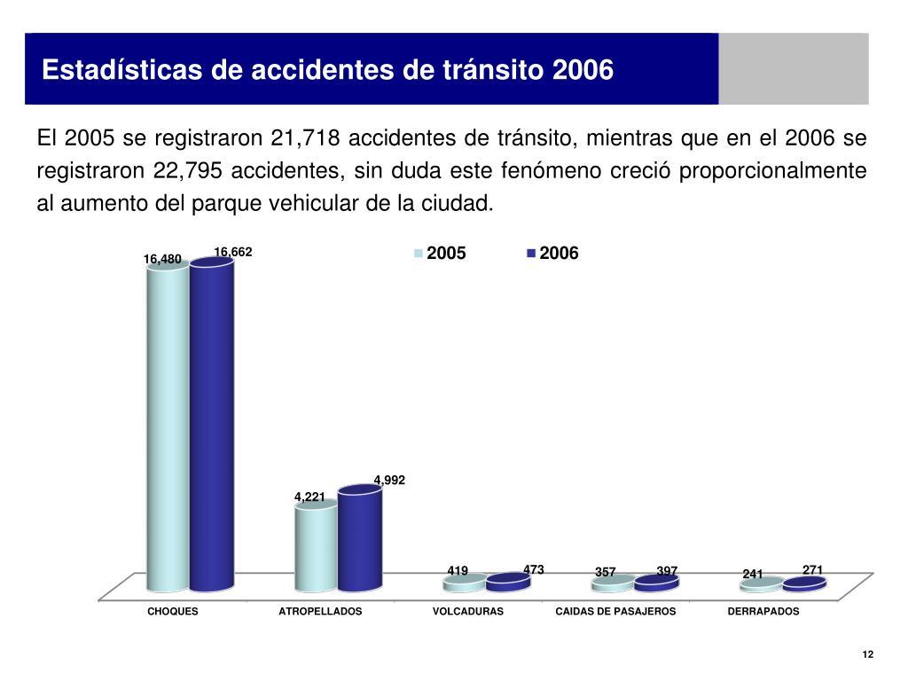 Estadísticas de accidentes de tránsito 2006