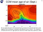 ccm mean age of air sept34