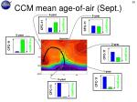 ccm mean age of air sept37