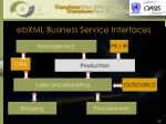 ebxml business service interfaces