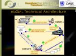ebxml technical architecture