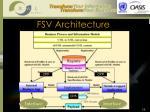fsv architecture
