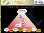 information harmonization
