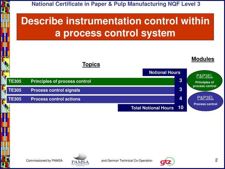 Describe instrumentation control within a process control system2