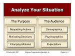 analyze your situation