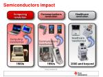 semiconductors impact