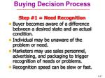 buying decision process27