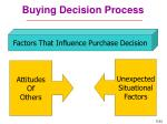 buying decision process32